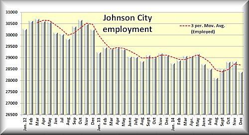 JC employment