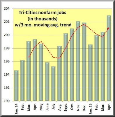 nonfarm jobs