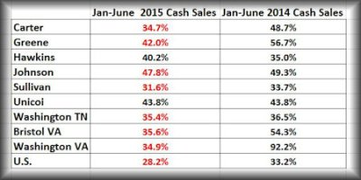 cash sales 1