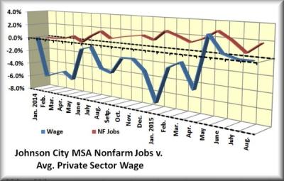 jc wage v jobs