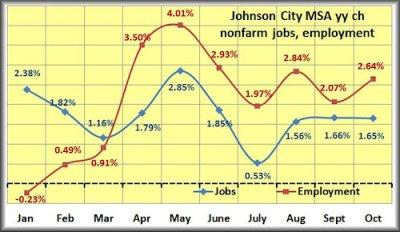 JC jobs employment ch
