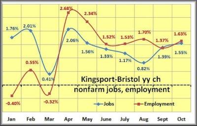 Kb jobs employment ch