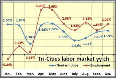 Tri - jobs employment ch