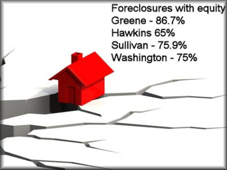 Foreclosure equity share