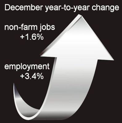 450 jobs