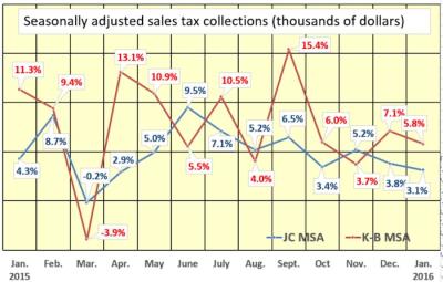 Jan sales tax
