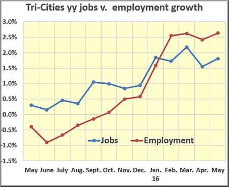 joobs employment