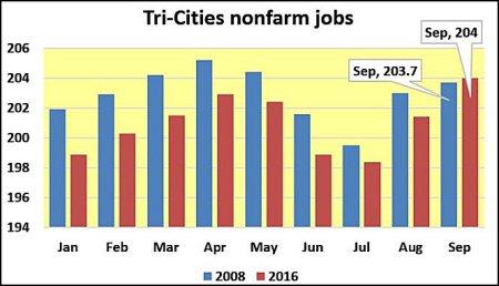 tri-nf-jobs