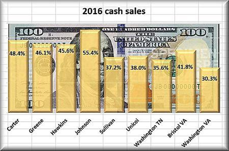 cash-sales